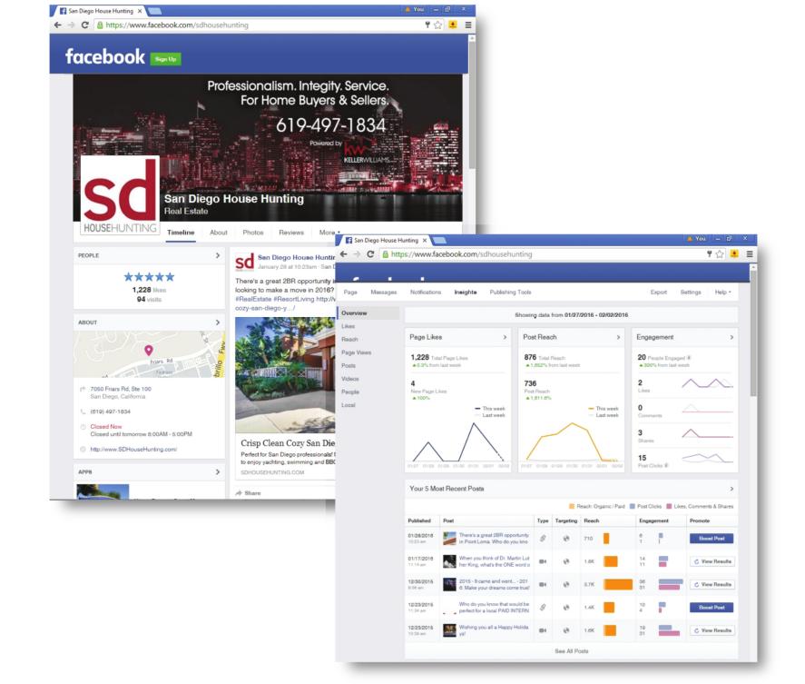 SDHH Facebook Targeted Marketing